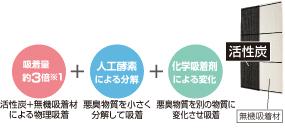 features_airclean04.jpg